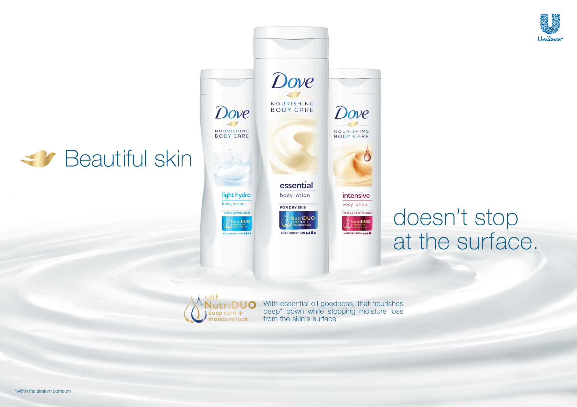 DOVE BODY LOTION LAUNCH
